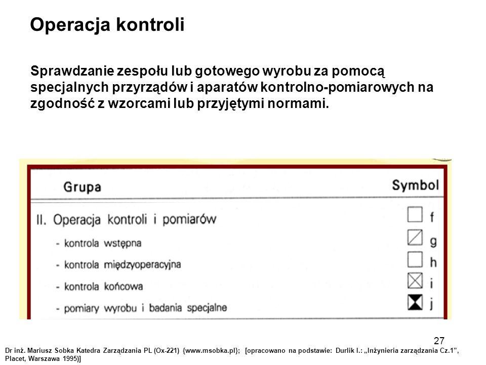 """Operacja kontroli Dr inż. Mariusz Sobka Katedra Zarządzania PL (Ox-221) {www.msobka.pl}; [opracowano na podstawie: Durlik I.: """"Inżynieria zarządzania"""