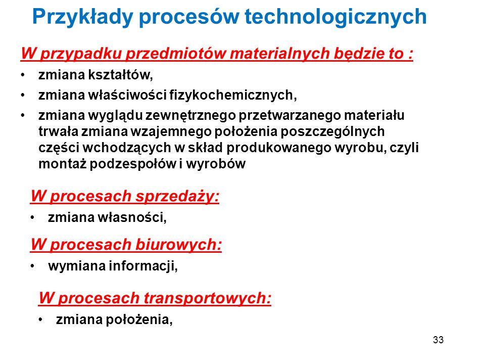 33 Przykłady procesów technologicznych W przypadku przedmiotów materialnych będzie to : zmiana kształtów, zmiana właściwości fizykochemicznych, zmiana