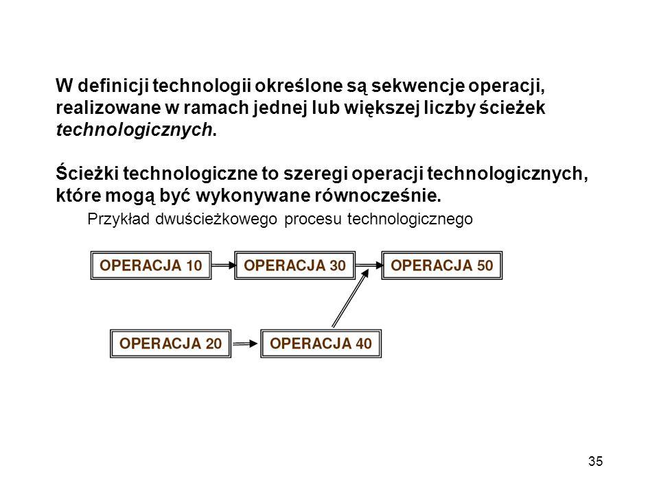 W definicji technologii określone są sekwencje operacji, realizowane w ramach jednej lub większej liczby ścieżek technologicznych. Ścieżki technologic