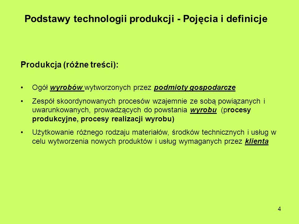 Podstawy technologii produkcji - Pojęcia i definicje Produkcja (różne treści): Ogół wyrobów wytworzonych przez podmioty gospodarcze Zespół skoordynowa