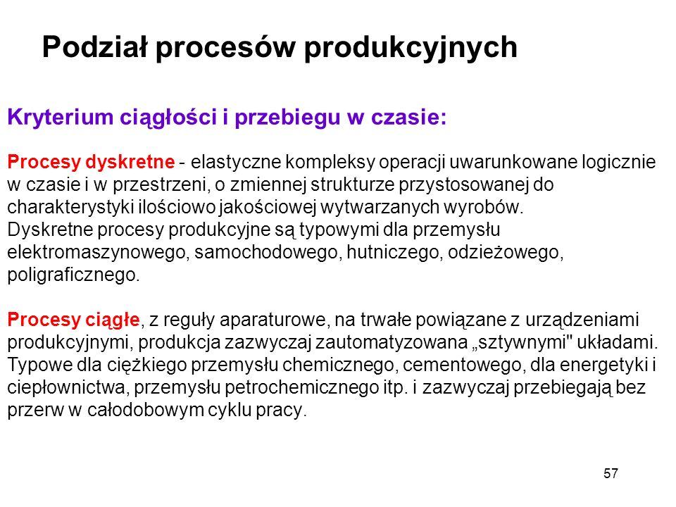Kryterium ciągłości i przebiegu w czasie: Procesy dyskretne - elastyczne kompleksy operacji uwarunkowane logicznie w czasie i w przestrzeni, o zmienne