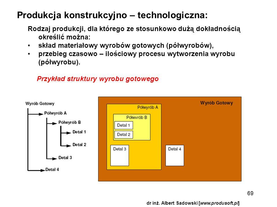 Produkcja konstrukcyjno – technologiczna: Rodzaj produkcji, dla którego ze stosunkowo dużą dokładnością określić można: skład materiałowy wyrobów goto