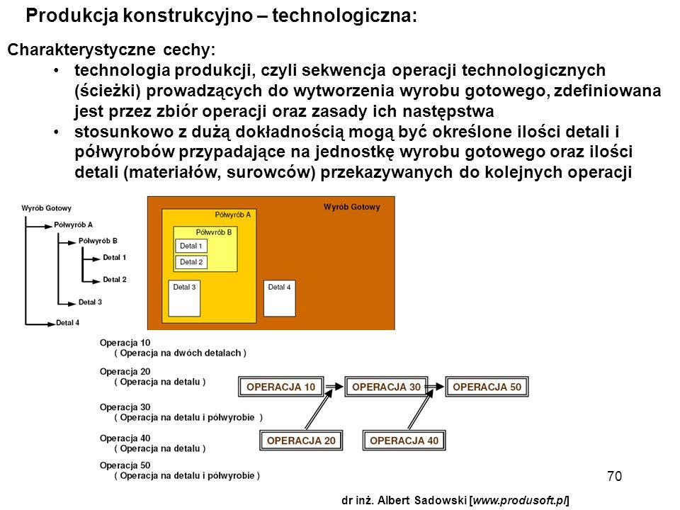 dr inż. Albert Sadowski [www.produsoft.pl] Charakterystyczne cechy: technologia produkcji, czyli sekwencja operacji technologicznych (ścieżki) prowadz