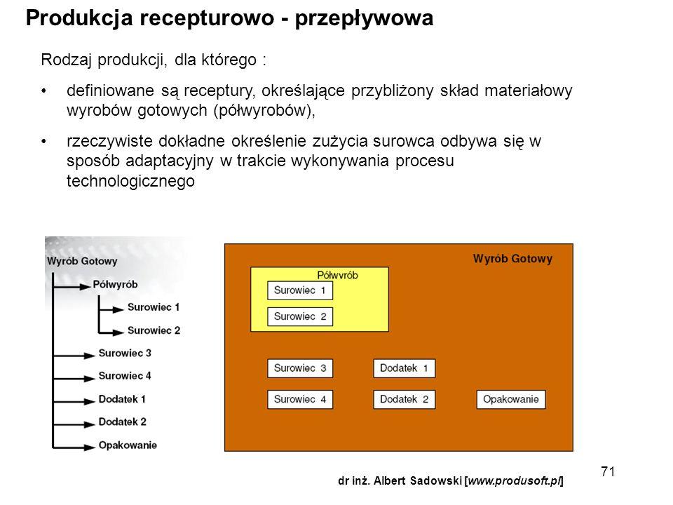 dr inż. Albert Sadowski [www.produsoft.pl] Produkcja recepturowo - przepływowa Rodzaj produkcji, dla którego : definiowane są receptury, określające p