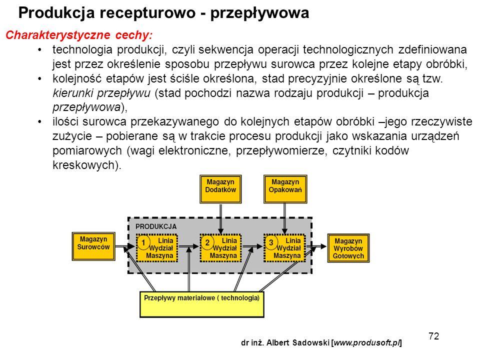 dr inż. Albert Sadowski [www.produsoft.pl] Produkcja recepturowo - przepływowa Charakterystyczne cechy: technologia produkcji, czyli sekwencja operacj