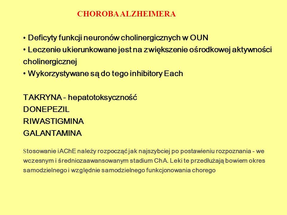 CHOROBA ALZHEIMERA Deficyty funkcji neuronów cholinergicznych w OUN Leczenie ukierunkowane jest na zwiększenie ośrodkowej aktywności cholinergicznej W