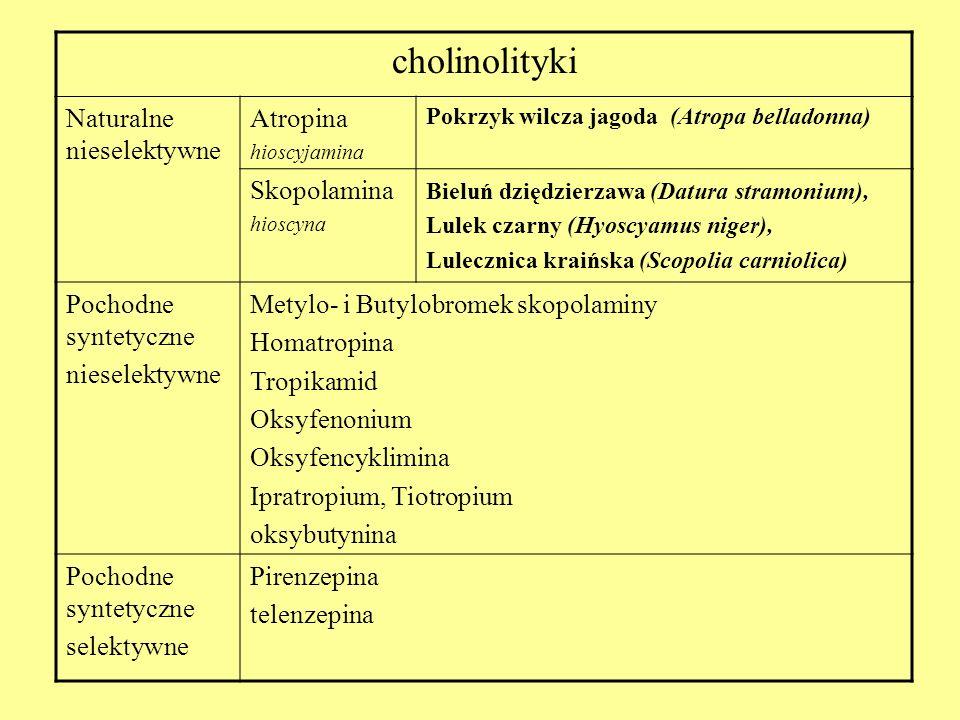 cholinolityki Naturalne nieselektywne Atropina hioscyjamina Pokrzyk wilcza jagoda (Atropa belladonna) Skopolamina hioscyna Bieluń dziędzierzawa (Datur