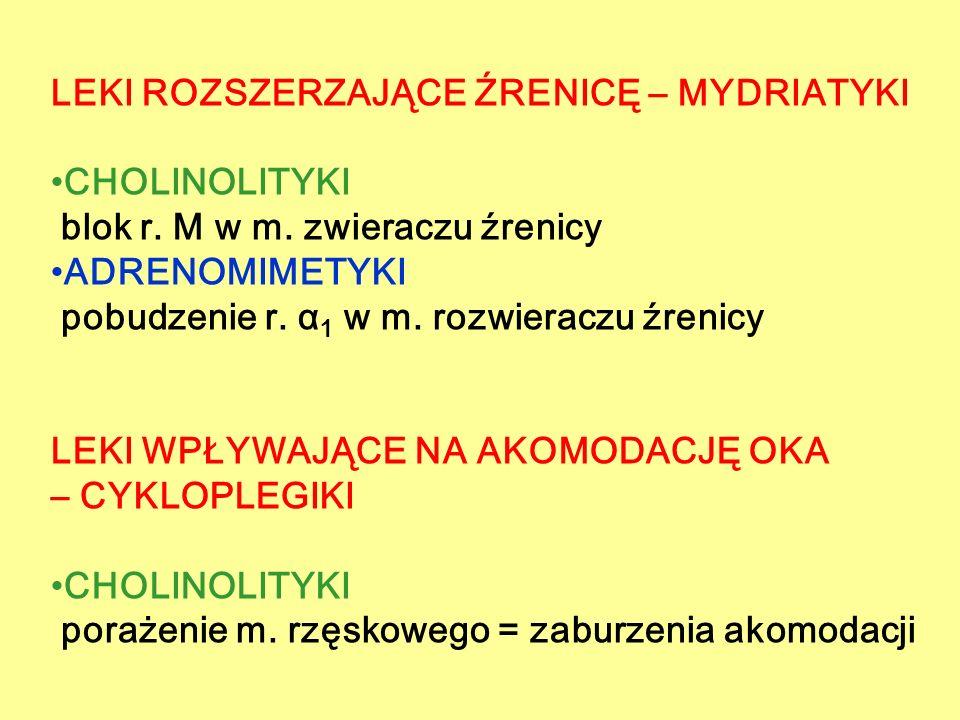 LEKI ROZSZERZAJĄCE ŹRENICĘ – MYDRIATYKI CHOLINOLITYKI blok r. M w m. zwieraczu źrenicy ADRENOMIMETYKI pobudzenie r. α 1 w m. rozwieraczu źrenicy LEKI
