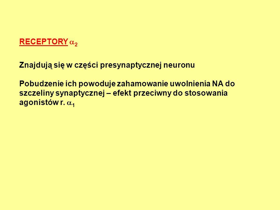 RECEPTORY  2 Znajdują się w części presynaptycznej neuronu Pobudzenie ich powoduje zahamowanie uwolnienia NA do szczeliny synaptycznej – efekt przeci