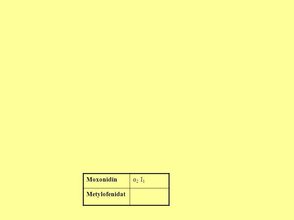 Moxonidinα 2 I 1 Metylofenidat