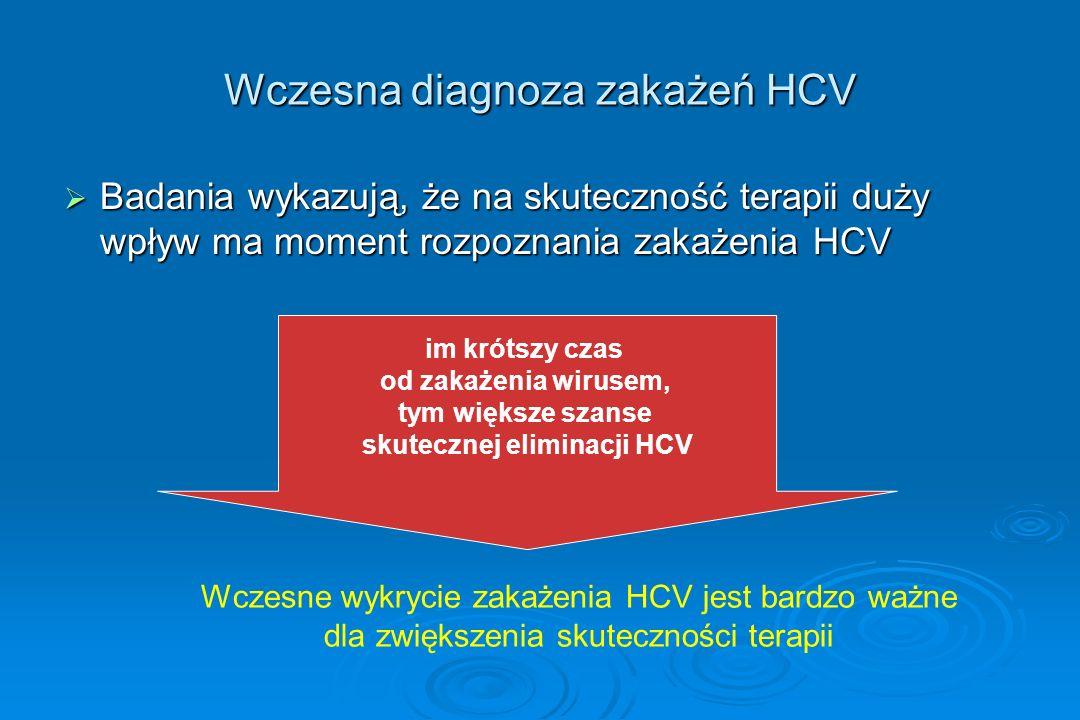 Wczesna diagnoza zakażeń HCV  Badania wykazują, że na skuteczność terapii duży wpływ ma moment rozpoznania zakażenia HCV im krótszy czas od zakażenia