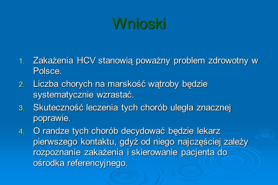 Wnioski 1. Zakażenia HCV stanowią poważny problem zdrowotny w Polsce. 2. Liczba chorych na marskość wątroby będzie systematycznie wzrastać. 3. Skutecz