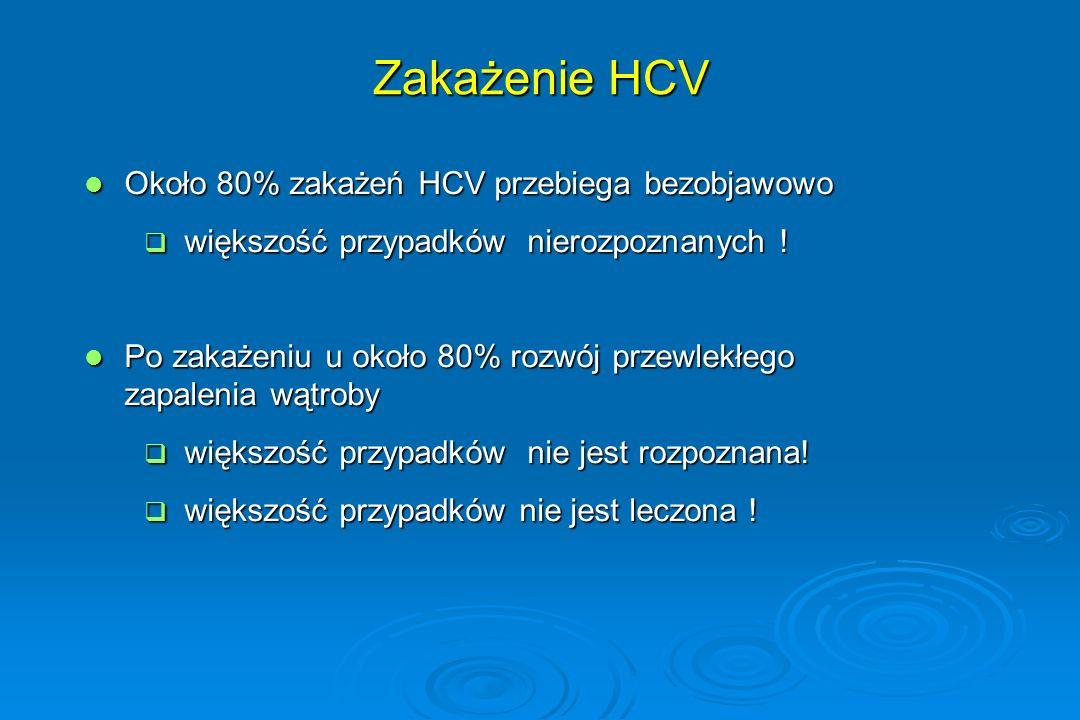 Około 80% zakażeń HCV przebiega bezobjawowo Około 80% zakażeń HCV przebiega bezobjawowo  większość przypadków nierozpoznanych ! Po zakażeniu u około