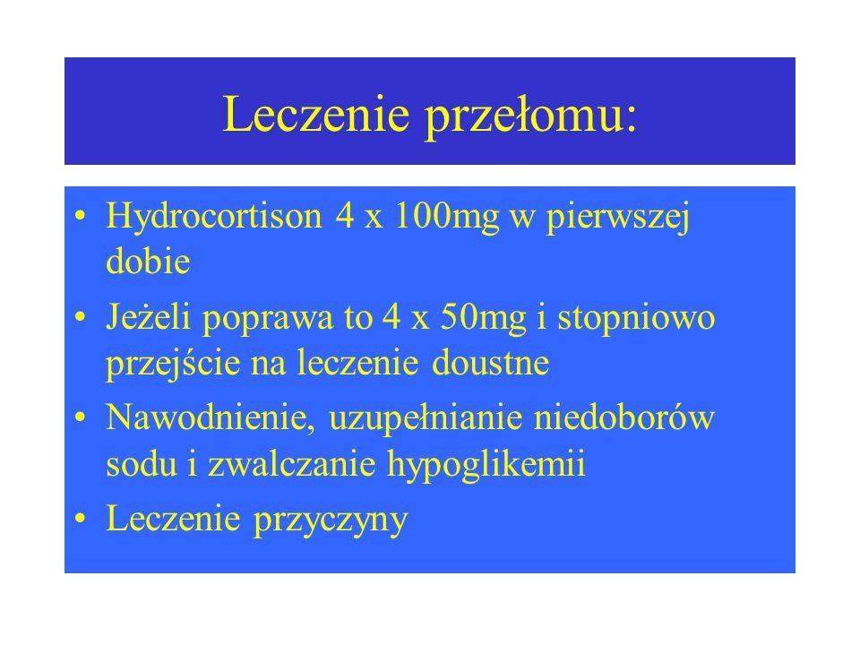 Leczenie przełomu: Hydrocortison 4 x 100mg w pierwszej dobie Jeżeli poprawa to 4 x 50mg i stopniowo przejście na leczenie doustne Nawodnienie, uzupełnianie niedoborów sodu i zwalczanie hypoglikemii Leczenie przyczyny