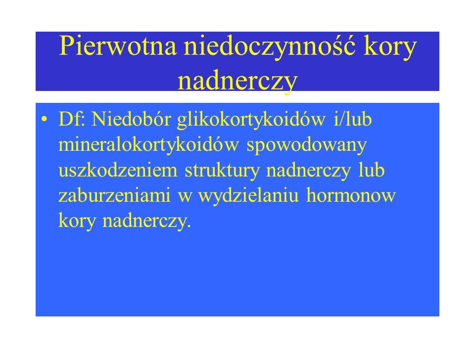 Pierwotna niedoczynność kory nadnerczy Df: Niedobór glikokortykoidów i/lub mineralokortykoidów spowodowany uszkodzeniem struktury nadnerczy lub zaburzeniami w wydzielaniu hormonow kory nadnerczy.