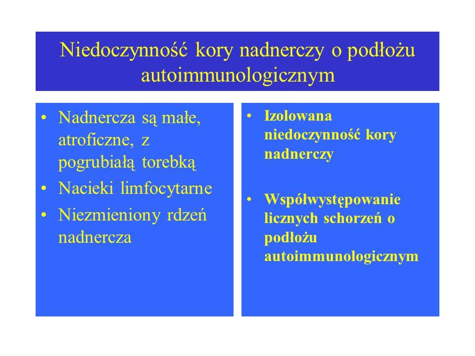 Niedoczynność kory nadnerczy o podłożu autoimmunologicznym Nadnercza są małe, atroficzne, z pogrubiałą torebką Nacieki limfocytarne Niezmieniony rdzeń nadnercza Izolowana niedoczynność kory nadnerczy Współwystępowanie licznych schorzeń o podłożu autoimmunologicznym