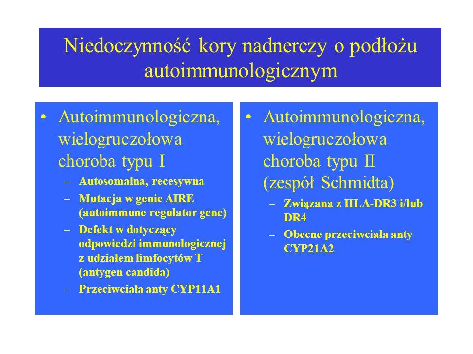 Niedoczynność kory nadnerczy o podłożu autoimmunologicznym Autoimmunologiczna, wielogruczołowa choroba typu I –Autosomalna, recesywna –Mutacja w genie AIRE (autoimmune regulator gene) –Defekt w dotyczący odpowiedzi immunologicznej z udziałem limfocytów T (antygen candida) –Przeciwciała anty CYP11A1 Autoimmunologiczna, wielogruczołowa choroba typu II (zespół Schmidta) –Związana z HLA-DR3 i/lub DR4 –Obecne przeciwciała anty CYP21A2