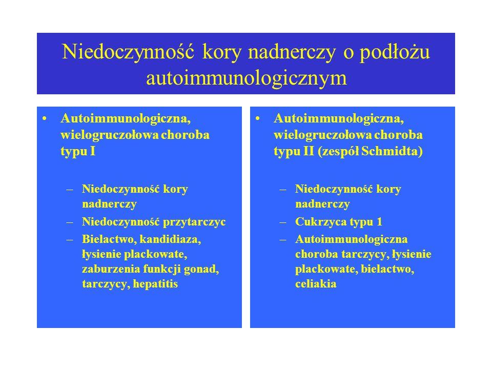 Pierwotna niedoczynność kory nadnerczy – etiologia (cd) Krwawienia do nadnerczy Zakażenia (TBC, AIDS – 5% populacji i inne) Przerzuty nowotworowe Inne –Adrenoleukodystrofia –Rodzinny niedobór glikokortykoidow –Oporność na kortyzol (częściowa) –Niektóre leki: ketakonazol, suramina, aminoglutetymid, metyrapon, ketakonazol