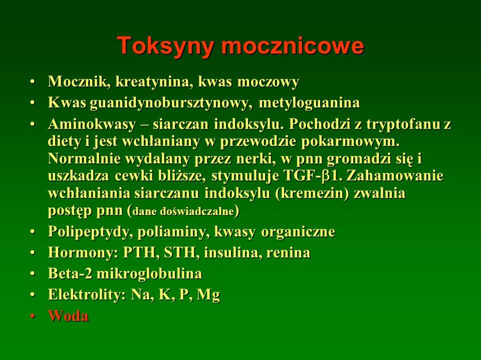 Toksyny mocznicowe Mocznik, kreatynina, kwas moczowyMocznik, kreatynina, kwas moczowy Kwas guanidynobursztynowy, metyloguaninaKwas guanidynobursztynowy, metyloguanina Aminokwasy – siarczan indoksylu.
