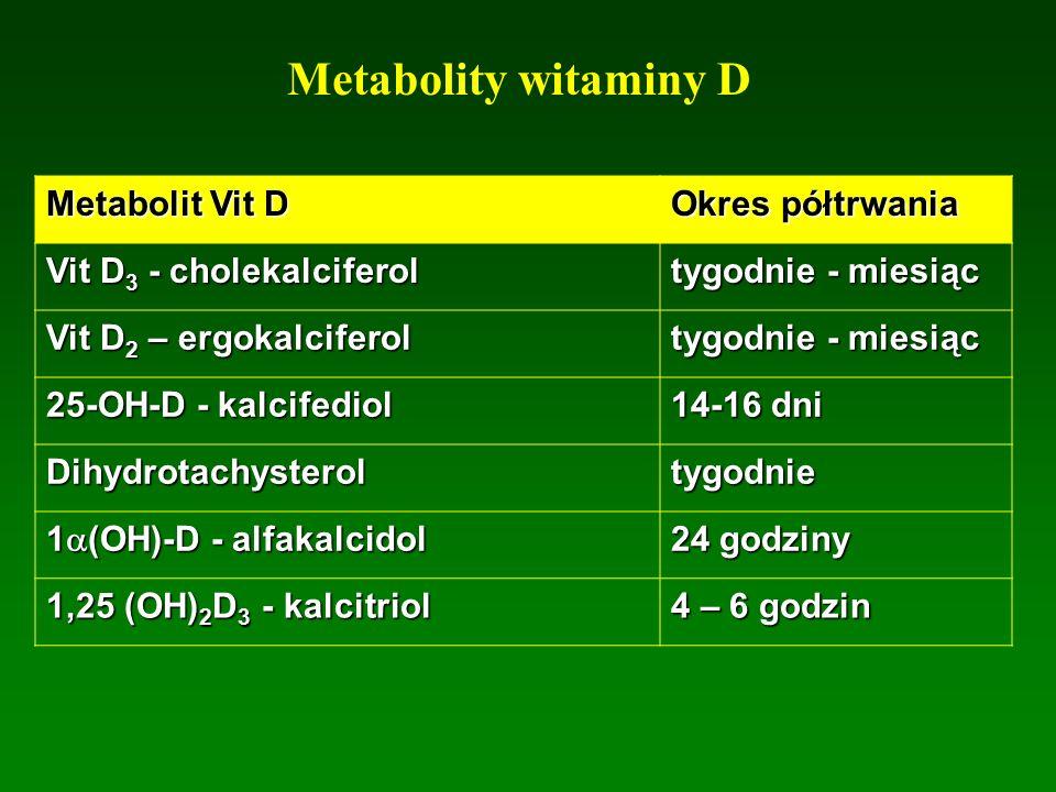 Metabolity witaminy D Metabolit Vit D Okres półtrwania Vit D 3 - cholekalciferol tygodnie - miesiąc Vit D 2 – ergokalciferol tygodnie - miesiąc 25-OH-D - kalcifediol 14-16 dni Dihydrotachysteroltygodnie 1  (OH)-D - alfakalcidol 24 godziny 1,25 (OH) 2 D 3 - kalcitriol 4 – 6 godzin