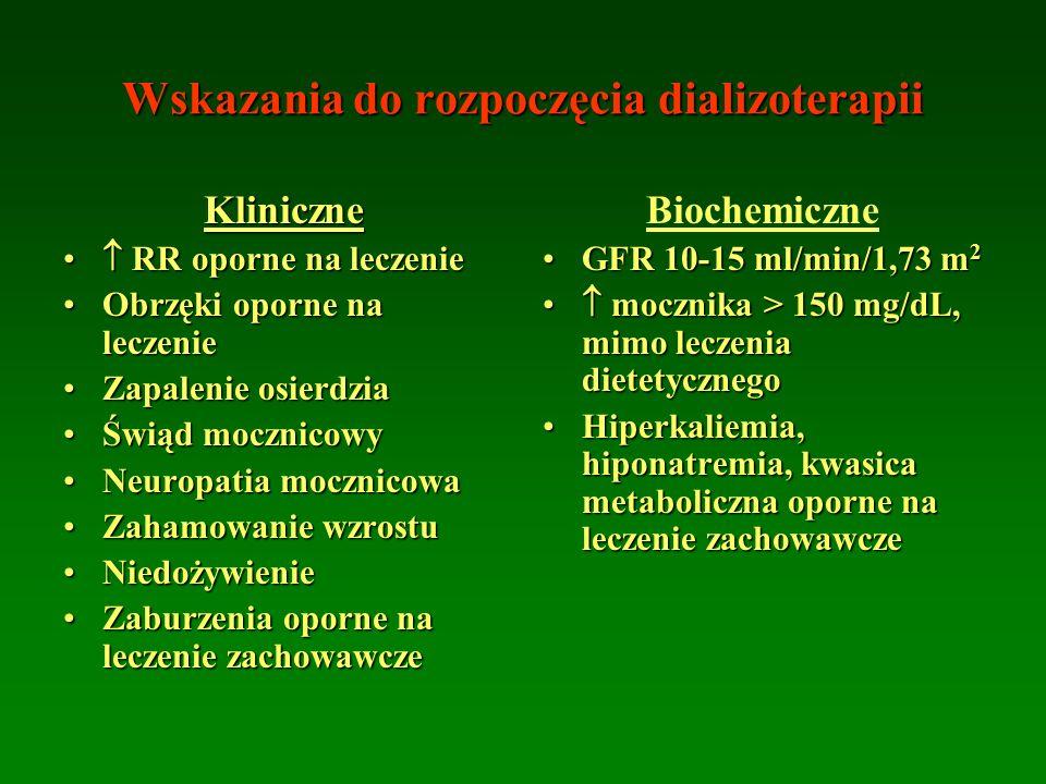 Wskazania do rozpoczęcia dializoterapii Kliniczne  RR oporne na leczenie  RR oporne na leczenie Obrzęki oporne na leczenieObrzęki oporne na leczenie Zapalenie osierdziaZapalenie osierdzia Świąd mocznicowyŚwiąd mocznicowy Neuropatia mocznicowaNeuropatia mocznicowa Zahamowanie wzrostuZahamowanie wzrostu NiedożywienieNiedożywienie Zaburzenia oporne na leczenie zachowawczeZaburzenia oporne na leczenie zachowawcze Biochemiczne GFR 10-15 ml/min/1,73 m 2GFR 10-15 ml/min/1,73 m 2  mocznika > 150 mg/dL, mimo leczenia dietetycznego  mocznika > 150 mg/dL, mimo leczenia dietetycznego Hiperkaliemia, hiponatremia, kwasica metaboliczna oporne na leczenie zachowawczeHiperkaliemia, hiponatremia, kwasica metaboliczna oporne na leczenie zachowawcze