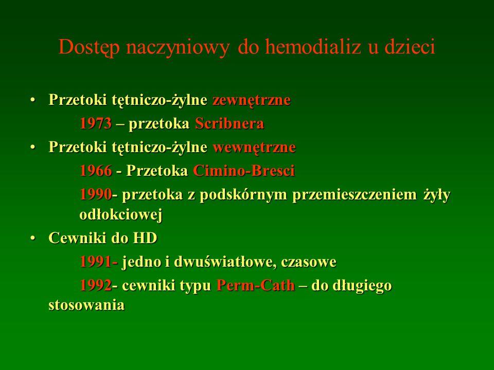 Dostęp naczyniowy do hemodializ u dzieci Przetoki tętniczo-żylne zewnętrznePrzetoki tętniczo-żylne zewnętrzne 1973 – przetoka Scribnera Przetoki tętniczo-żylne wewnętrznePrzetoki tętniczo-żylne wewnętrzne 1966 - Przetoka Cimino-Bresci 1990- przetoka z podskórnym przemieszczeniem żyły odłokciowej Cewniki do HDCewniki do HD 1991- jedno i dwuświatłowe, czasowe 1992- cewniki typu Perm-Cath – do długiego stosowania