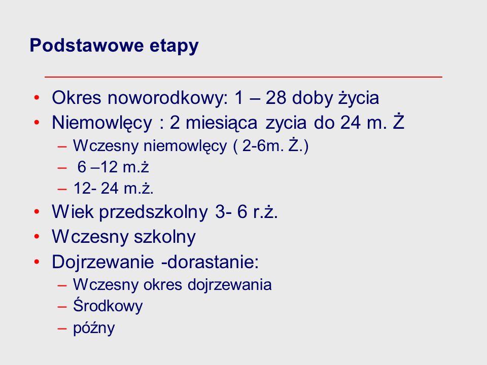 Podstawowe etapy Okres noworodkowy: 1 – 28 doby życia Niemowlęcy : 2 miesiąca zycia do 24 m. Ż –Wczesny niemowlęcy ( 2-6m. Ż.) – 6 –12 m.ż –12- 24 m.ż