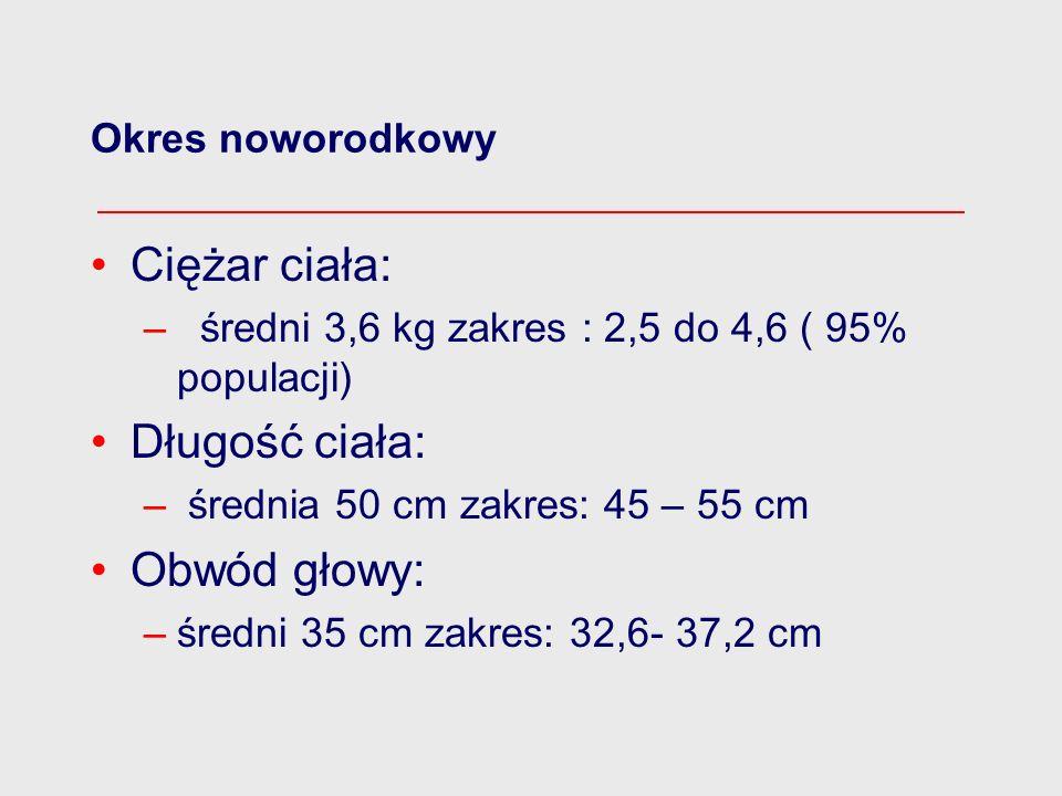 Okres noworodkowy Ciężar ciała: – średni 3,6 kg zakres : 2,5 do 4,6 ( 95% populacji) Długość ciała: – średnia 50 cm zakres: 45 – 55 cm Obwód głowy: –ś