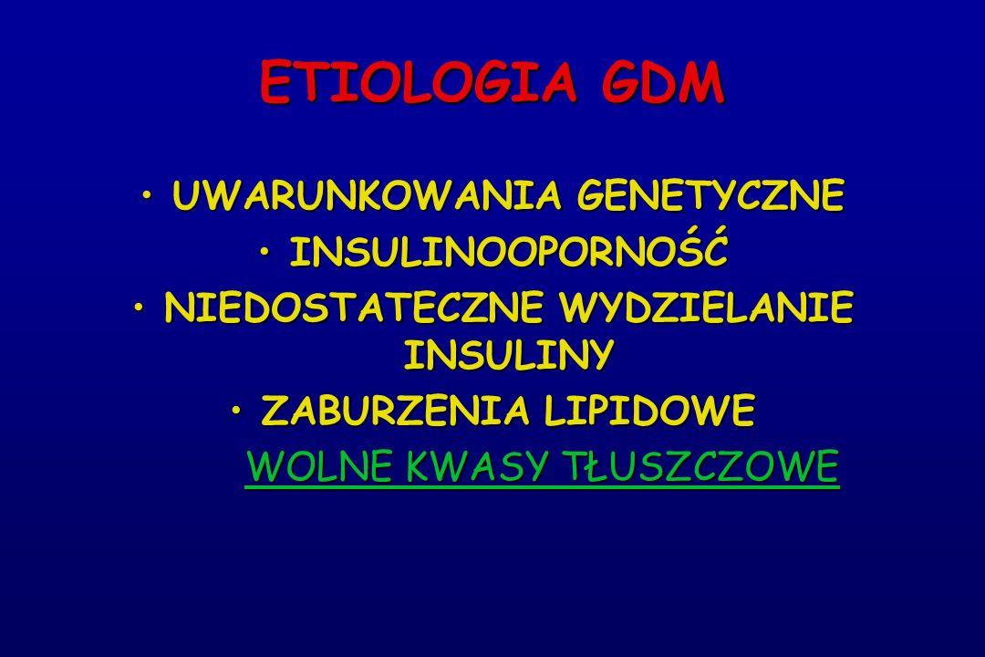 ETIOLOGIA GDM UWARUNKOWANIA GENETYCZNEUWARUNKOWANIA GENETYCZNE INSULINOOPORNOŚĆINSULINOOPORNOŚĆ NIEDOSTATECZNE WYDZIELANIE INSULINYNIEDOSTATECZNE WYDZIELANIE INSULINY ZABURZENIA LIPIDOWEZABURZENIA LIPIDOWE WOLNE KWASY TŁUSZCZOWE WOLNE KWASY TŁUSZCZOWE