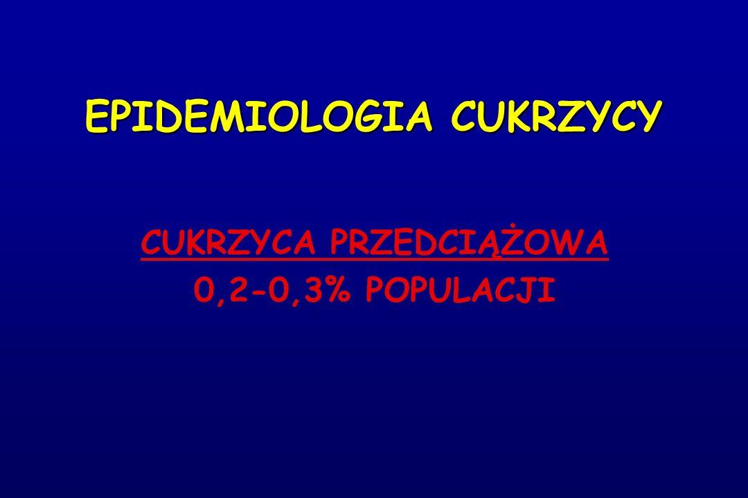 EPIDEMIOLOGIA CUKRZYCY CUKRZYCA PRZEDCIĄŻOWA 0,2-0,3% POPULACJI