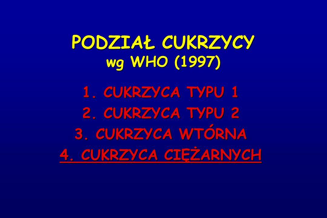 PODZIAŁ CUKRZYCY wg WHO (1997) 1. CUKRZYCA TYPU 1 2. CUKRZYCA TYPU 2 3. CUKRZYCA WTÓRNA 4. CUKRZYCA CIĘŻARNYCH
