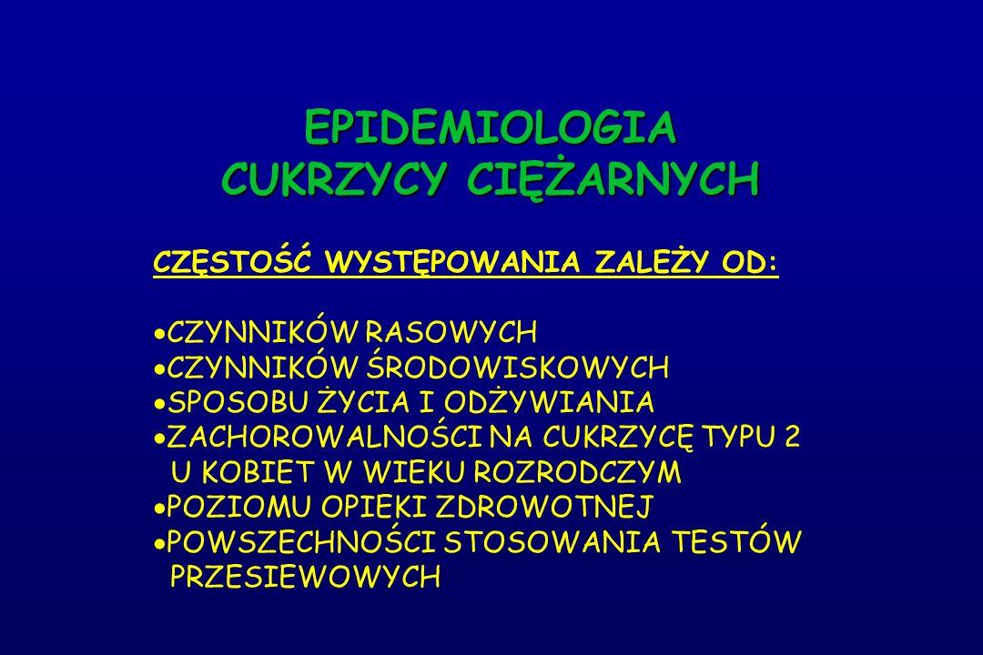 EPIDEMIOLOGIA CUKRZYCY CIĘŻARNYCH CZĘSTOŚĆ WYSTĘPOWANIA ZALEŻY OD:   CZYNNIKÓW RASOWYCH   CZYNNIKÓW ŚRODOWISKOWYCH   SPOSOBU ŻYCIA I ODŻYWIANIA
