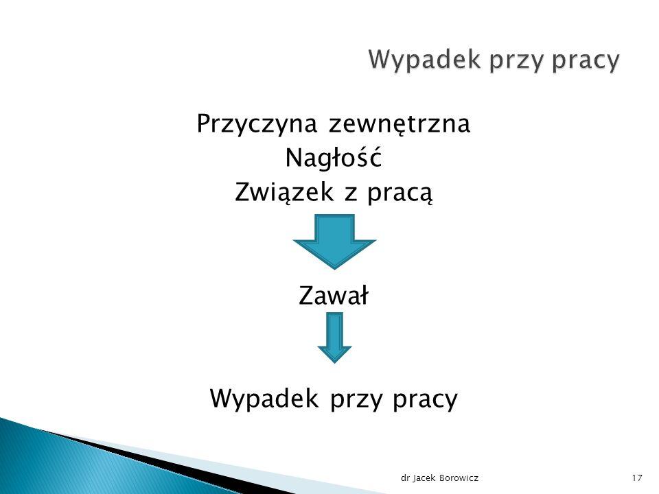 Przyczyna zewnętrzna Nagłość Związek z pracą Zawał Wypadek przy pracy dr Jacek Borowicz17