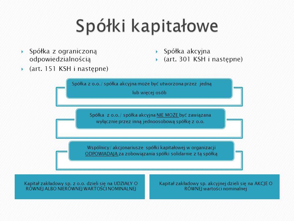 Kapitał zakładowy sp. z o.o.