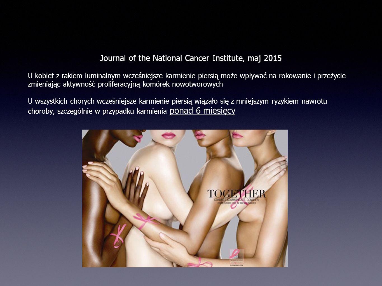 Journal of the National Cancer Institute, maj 2015 U kobiet z rakiem luminalnym wcześniejsze karmienie piersią może wpływać na rokowanie i przeżycie zmieniając aktywność proliferacyjną komórek nowotworowych U wszystkich chorych wcześniejsze karmienie piersią wiązało się z mniejszym ryzykiem nawrotu choroby, szczególnie w przypadku karmienia ponad 6 miesięcy