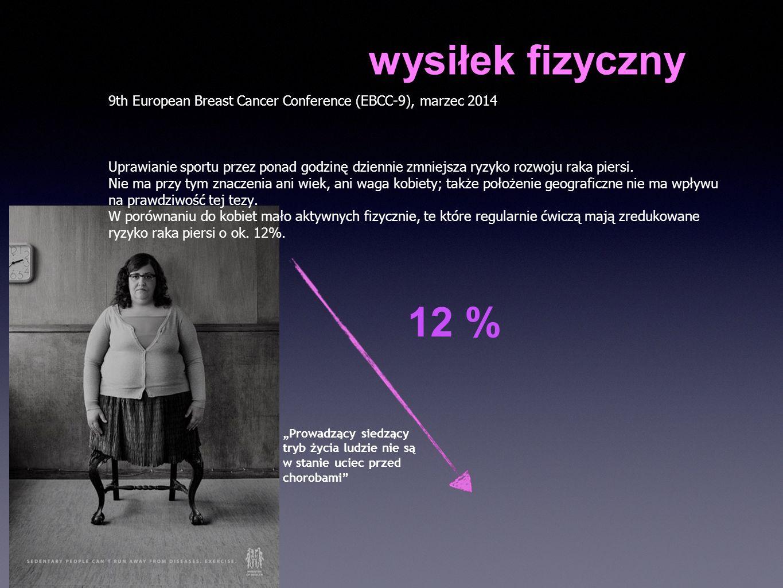 wysiłek fizyczny 9th European Breast Cancer Conference (EBCC-9), marzec 2014 Uprawianie sportu przez ponad godzinę dziennie zmniejsza ryzyko rozwoju raka piersi.