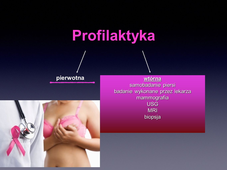 Profilaktyka wtórna samobadanie piersi badanie wykonane przez lekarza mammografiaUSGMRIbiopsja pierwotna