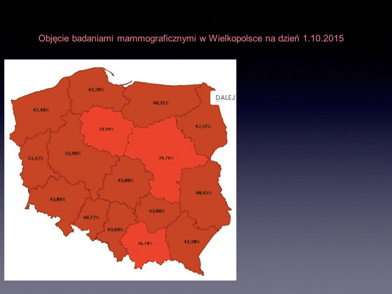 Objęcie badaniami mammograficznymi w Wielkopolsce na dzień 1.10.2015