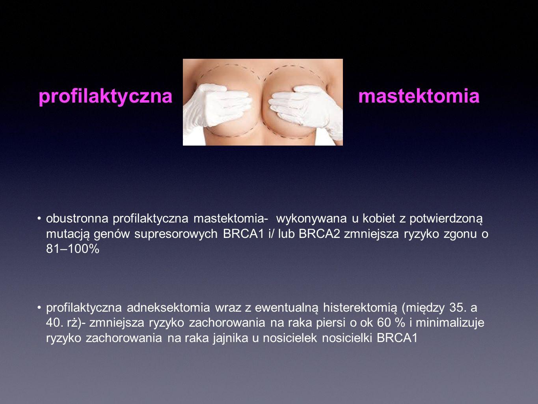 obustronna profilaktyczna mastektomia- wykonywana u kobiet z potwierdzona ̨ mutacja ̨ genów supresorowych BRCA1 i/ lub BRCA2 zmniejsza ryzyko zgonu o 81–100% profilaktyczna adneksektomia wraz z ewentualna ̨ histerektomia ̨ (mie ̨ dzy 35.
