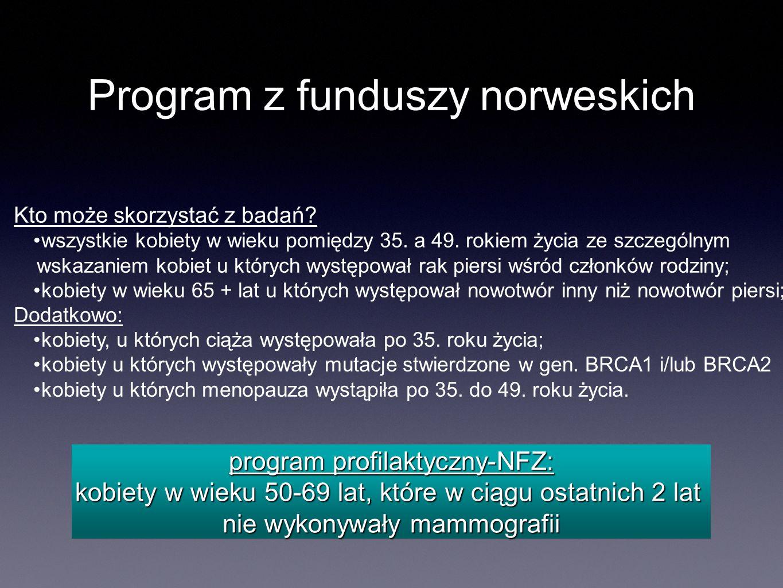 Program z funduszy norweskich Kto może skorzystać z badań.