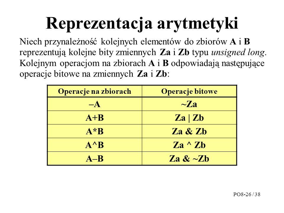 Reprezentacja arytmetyki Niech przynależność kolejnych elementów do zbiorów A i B reprezentują kolejne bity zmiennych Za i Zb typu unsigned long.