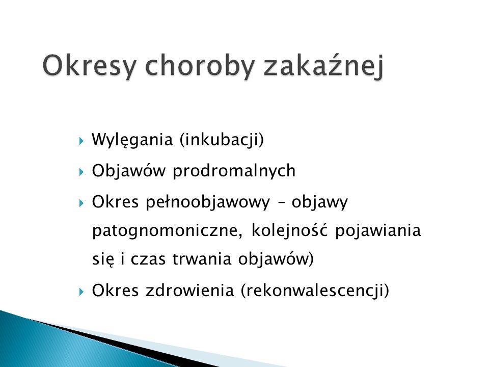  Wylęgania (inkubacji)  Objawów prodromalnych  Okres pełnoobjawowy – objawy patognomoniczne, kolejność pojawiania się i czas trwania objawów)  Okr