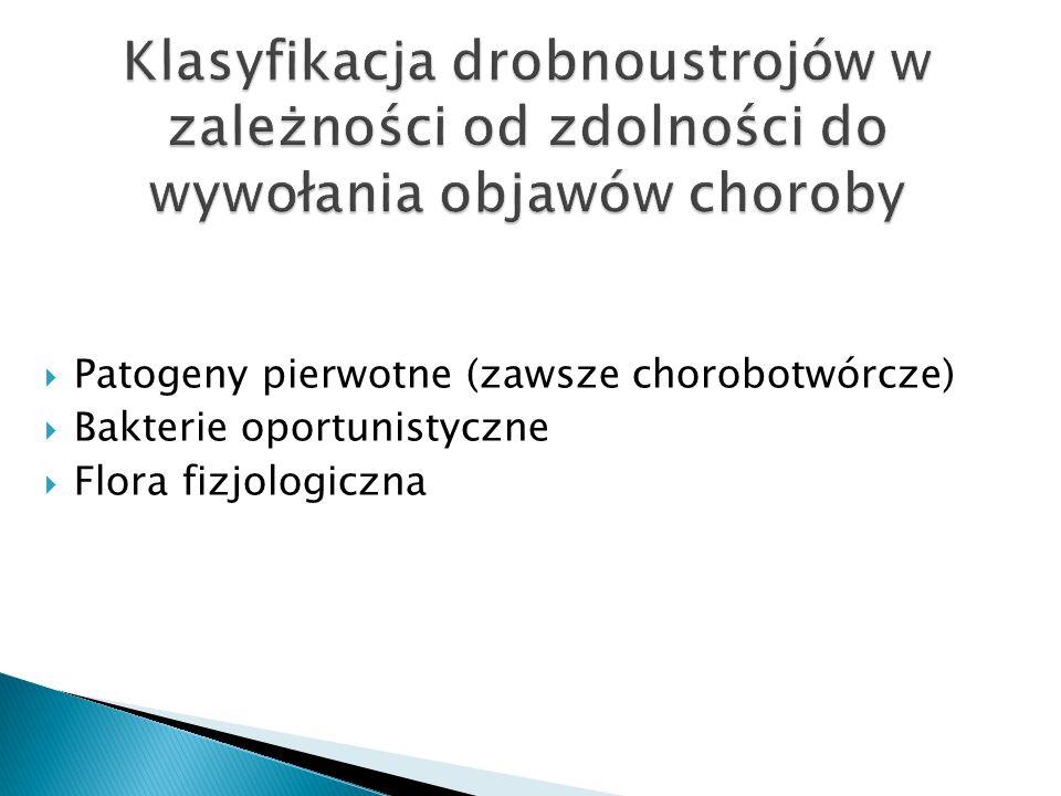  Patogeny pierwotne (zawsze chorobotwórcze)  Bakterie oportunistyczne  Flora fizjologiczna