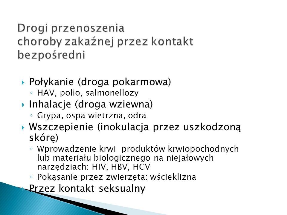 Połykanie (droga pokarmowa) ◦ HAV, polio, salmonellozy  Inhalacje (droga wziewna) ◦ Grypa, ospa wietrzna, odra  Wszczepienie (inokulacja przez usz