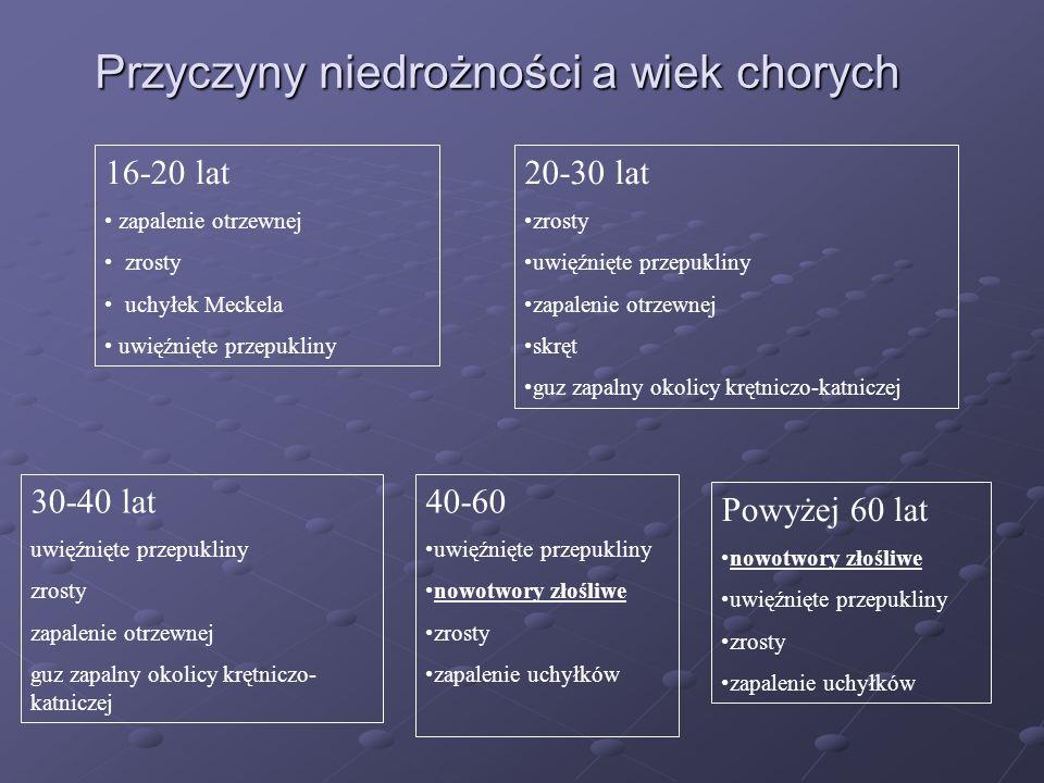 Przyczyny niedrożności a wiek chorych 16-20 lat zapalenie otrzewnej zrosty uchyłek Meckela uwięźnięte przepukliny 20-30 lat zrosty uwięźnięte przepukl