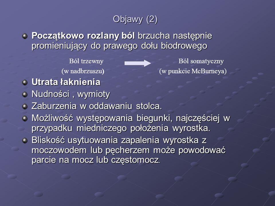 Objawy (3) · bolesność uciskowa i obrona mięśniowa, najsilniejsza w punkcie McBurneya · objaw Blumberga bolesność przy oderwaniu ręki od powłok brzusznych po ucisku · przeczulica · objaw Rovsinga - Przy ucisku lewego podbrzusza bolesność odczuwana jest w prawym dole biodrowym · objaw Jaworskiego - Ból wywołany prostowaniem kończyny w stawie biodrowym, który pojawia się, gdy zapalnie zmieniony wyrostek robaczkowy jest zlokalizowany pozakątniczo, a jego koniec znajduje się w okolicy mięśnia biodrowo-lędźwiowego · objaw zasłonowy (ból wywołany biernym ruchem rotacji wewnętrznej lub zewnętrznej zgiętej w stawie biodrowym kończyny dolnej), występuje, gdy proces zapalny jest zlokalizowany w pobliżu mięśnia zasłonowego wewnętrznego.