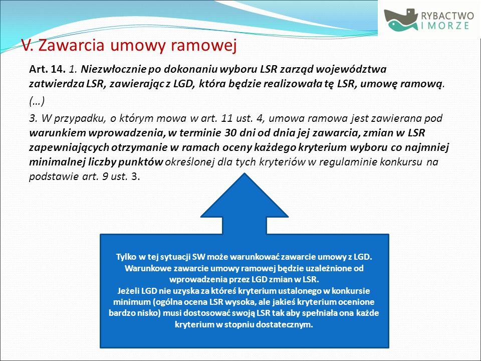 V.Zawarcia umowy ramowej Art. 14. 1.