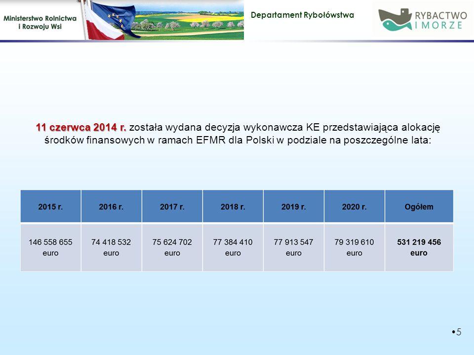 Departament Rybołówstwa 11 czerwca 2014 r.11 czerwca 2014 r.