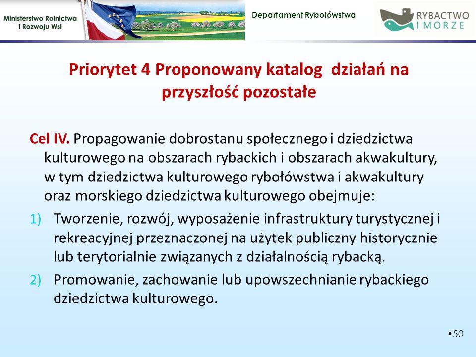 Departament Rybołówstwa Priorytet 4 Proponowany katalog działań na przyszłość pozostałe Cel IV.