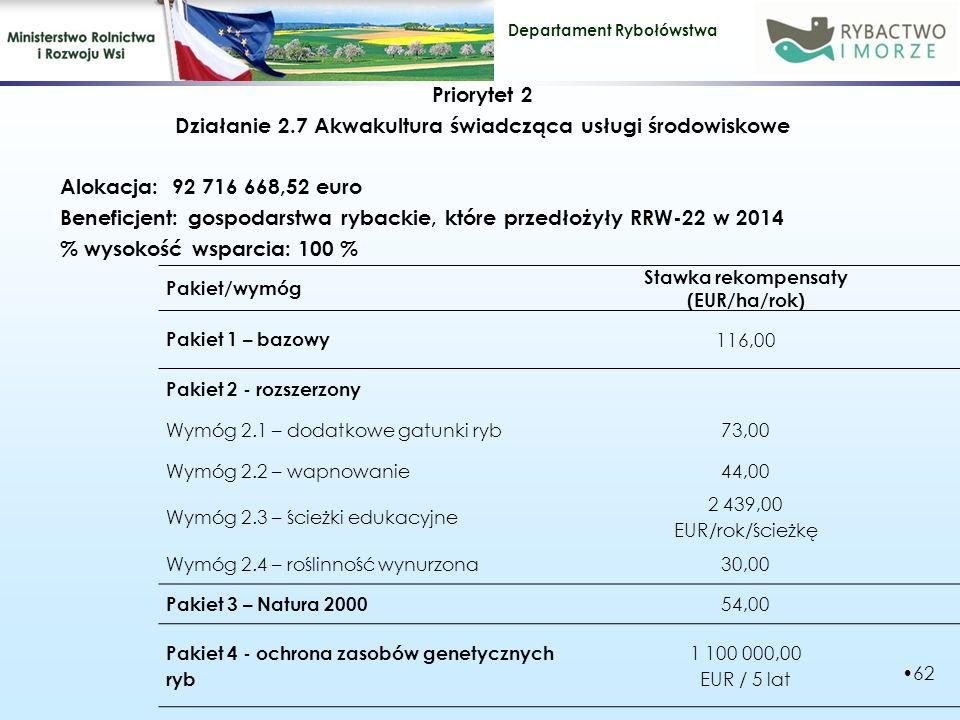Departament Rybołówstwa Priorytet 2 Działanie 2.7 Akwakultura świadcząca usługi środowiskowe Alokacja: 92 716 668,52 euro Beneficjent: gospodarstwa rybackie, które przedłożyły RRW-22 w 2014 % wysokość wsparcia: 100 % 62 Pakiet/wymóg Stawka rekompensaty (EUR/ha/rok) Stawka rekompensaty wersja B (EUR/ha/rok) Pakiet 1 – bazowy 116,00 136,47 Pakiet 2 - rozszerzony Wymóg 2.1 – dodatkowe gatunki ryb73,00 85,88 Wymóg 2.2 – wapnowanie44,00 51,76 Wymóg 2.3 – ścieżki edukacyjne 2 439,00 EUR/rok/ścieżkę 2 439,00 EUR/rok/ścieżkę Wymóg 2.4 – roślinność wynurzona30,00 35,29 Pakiet 3 – Natura 2000 54,00 81,00 Pakiet 4 - ochrona zasobów genetycznych ryb 1 100 000,00 EUR / 5 lat 1 100 000,00 EUR / 5 lat